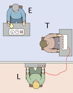 Illustration of_Milgram_Experiment